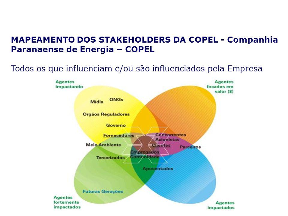 MAPEAMENTO DOS STAKEHOLDERS DA COPEL - Companhia Paranaense de Energia – COPEL Todos os que influenciam e/ou são influenciados pela Empresa