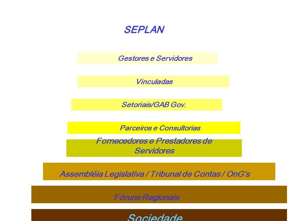 Sociedade SEPLAN Fornecedores e Prestadores de Servidores