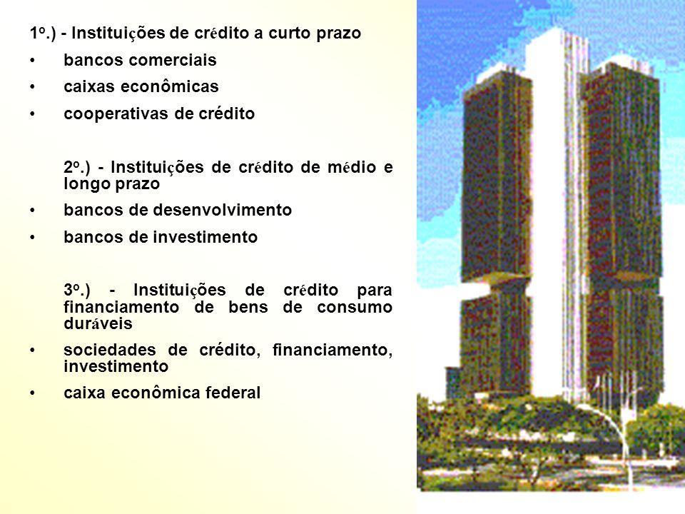 1o.) - Instituições de crédito a curto prazo