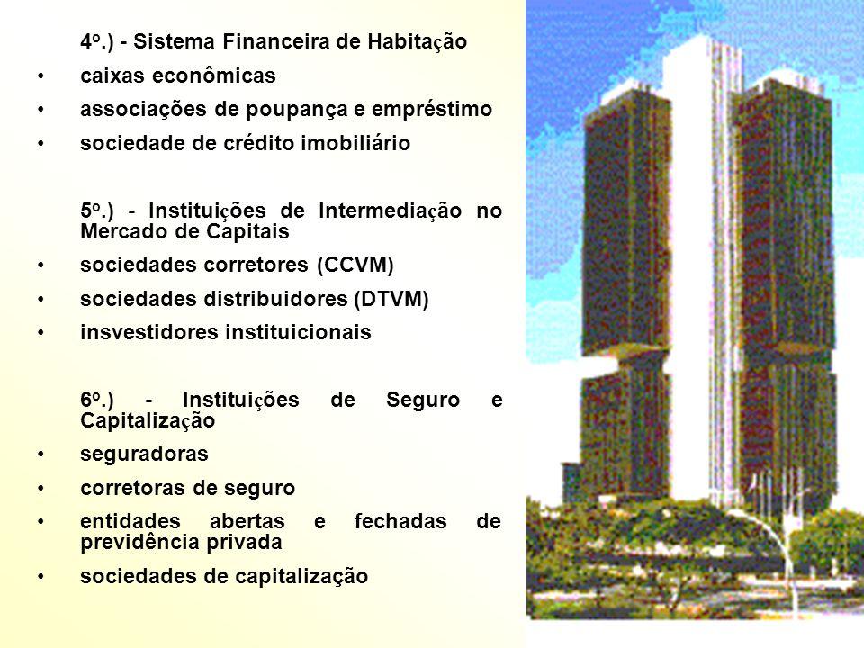 4o.) - Sistema Financeira de Habitação