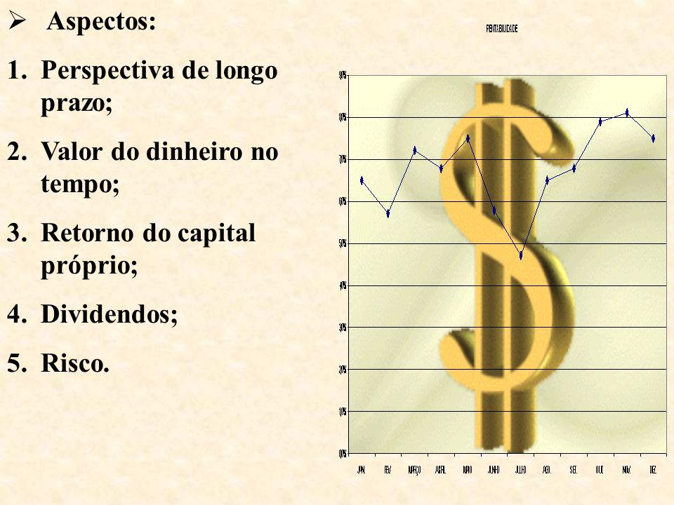Aspectos: Perspectiva de longo prazo; Valor do dinheiro no tempo; Retorno do capital próprio; Dividendos;