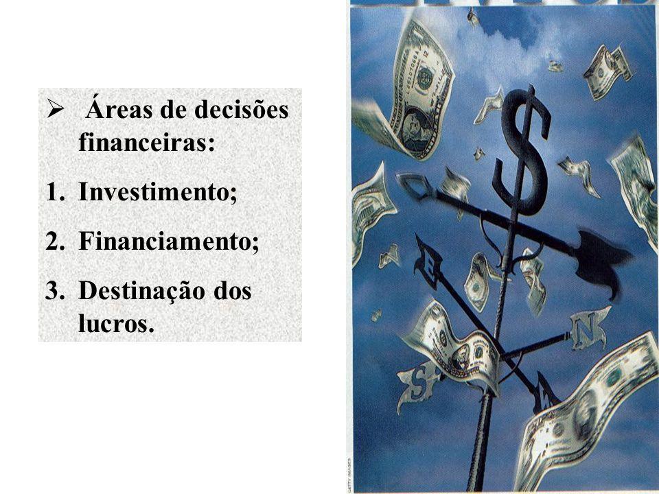 Áreas de decisões financeiras: