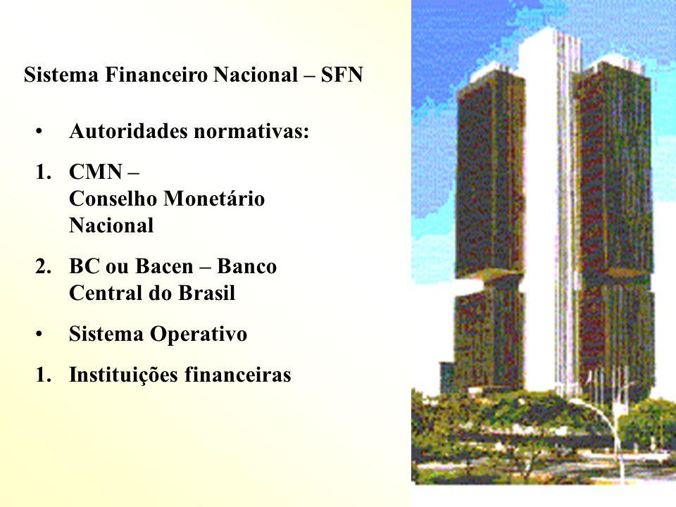 Sistema Financeiro Nacional – SFN
