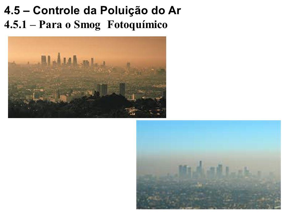 4.5 – Controle da Poluição do Ar
