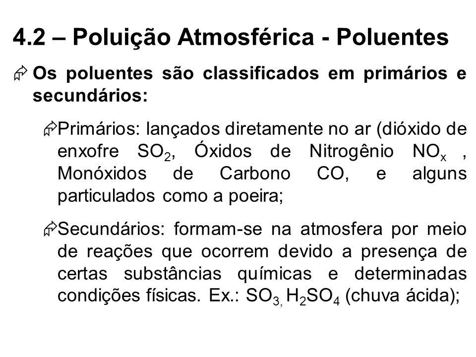 4.2 – Poluição Atmosférica - Poluentes