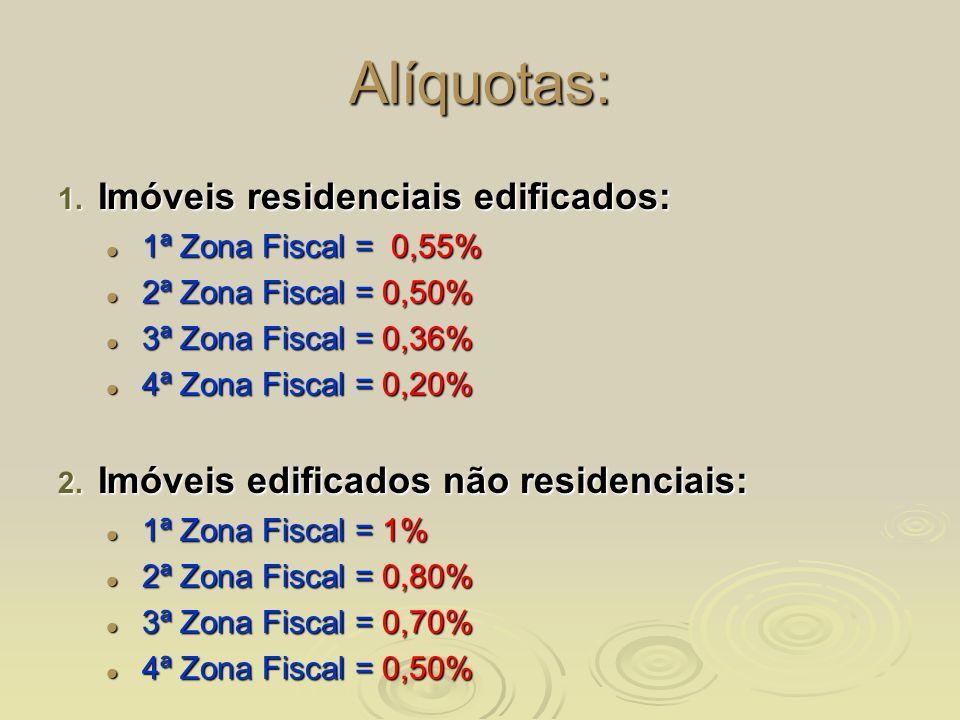 Alíquotas: Imóveis residenciais edificados: