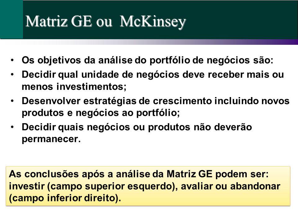 Matriz GE ou McKinseyOs objetivos da análise do portfólio de negócios são: