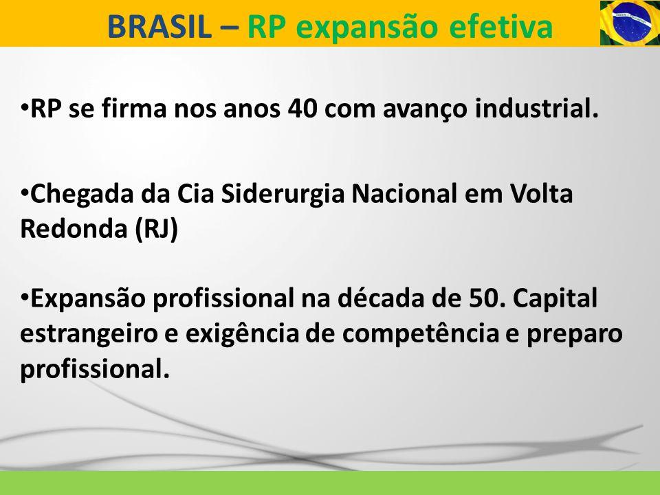 BRASIL – RP expansão efetiva