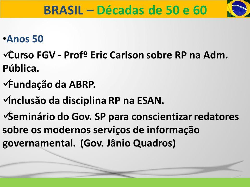 BRASIL – Décadas de 50 e 60 Anos 50