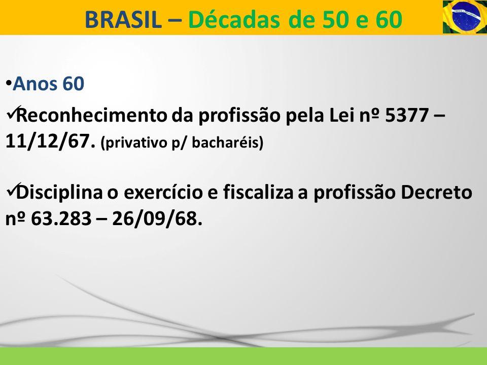 BRASIL – Décadas de 50 e 60 Anos 60