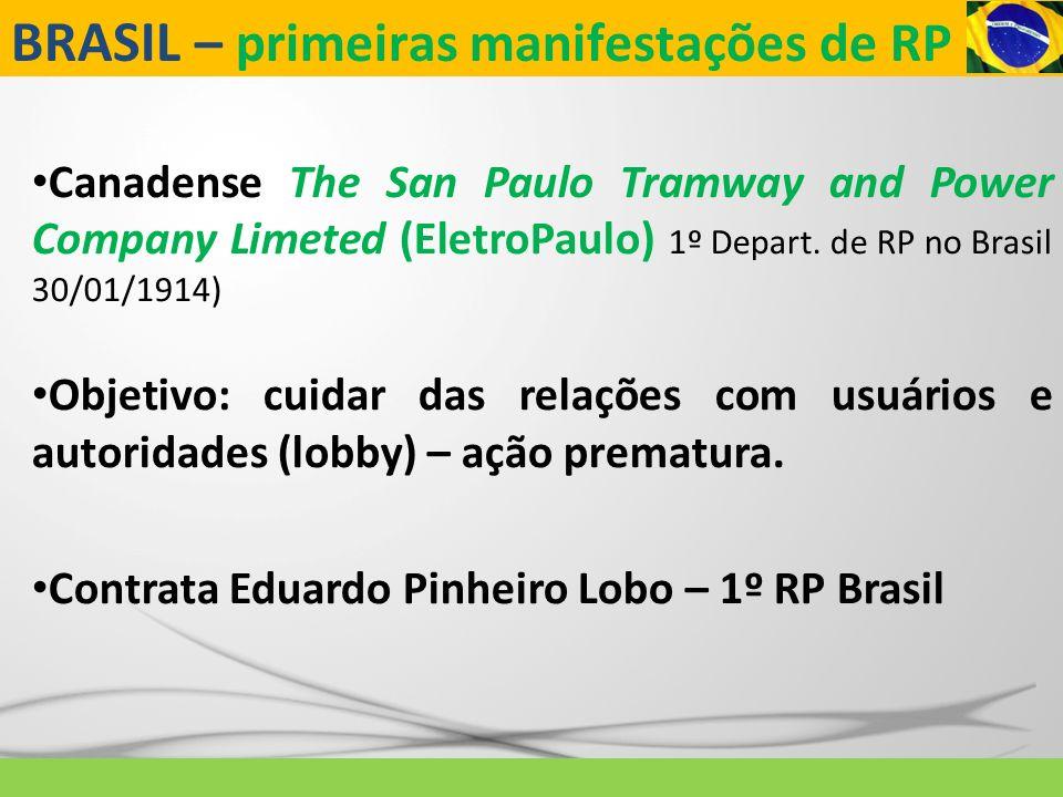 BRASIL – primeiras manifestações de RP