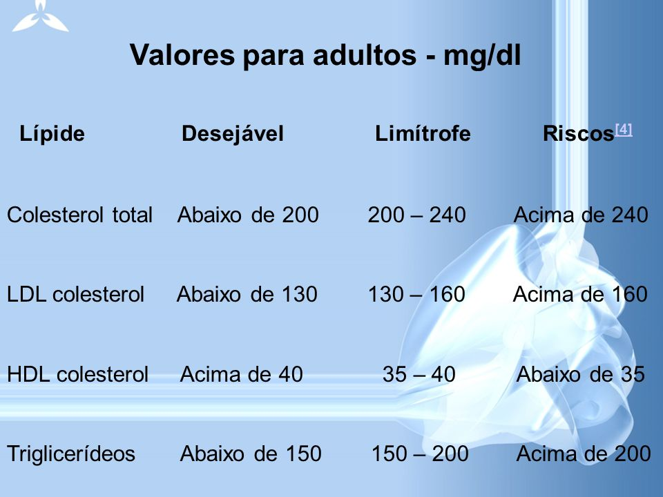 Valores para adultos - mg/dl