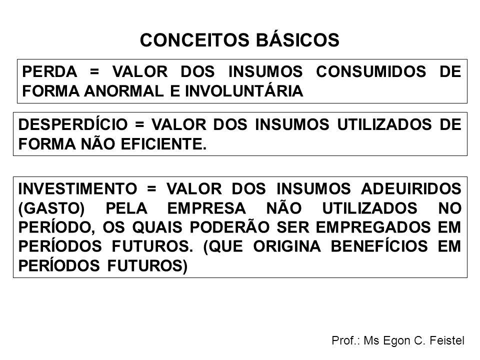 CONCEITOS BÁSICOS PERDA = VALOR DOS INSUMOS CONSUMIDOS DE FORMA ANORMAL E INVOLUNTÁRIA.