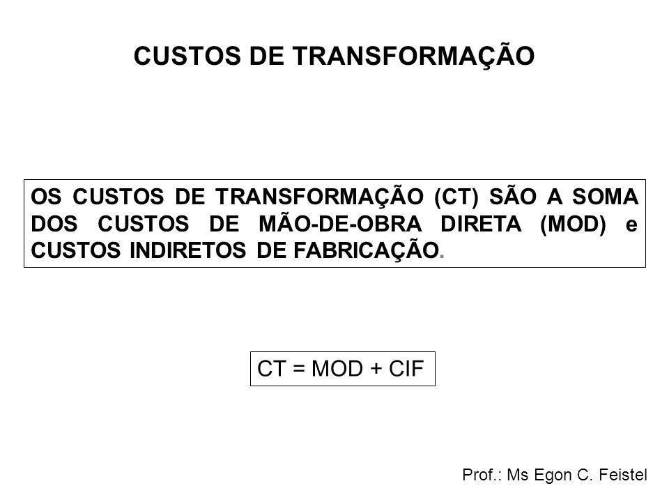 CUSTOS DE TRANSFORMAÇÃO