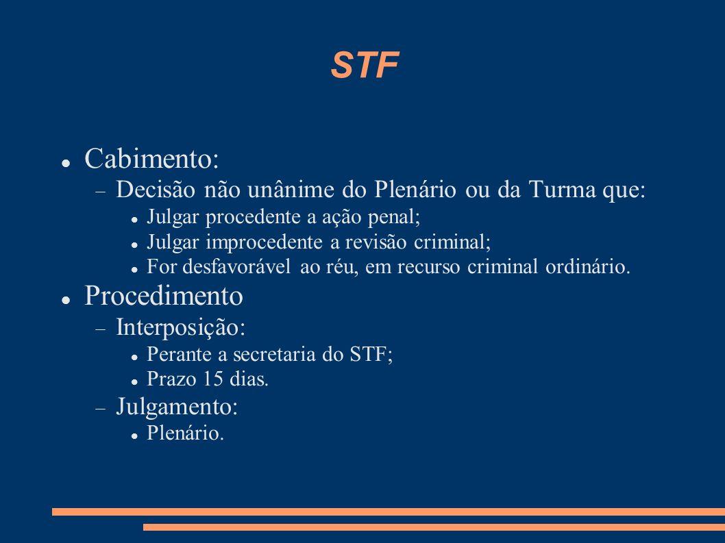 STF Cabimento: Procedimento