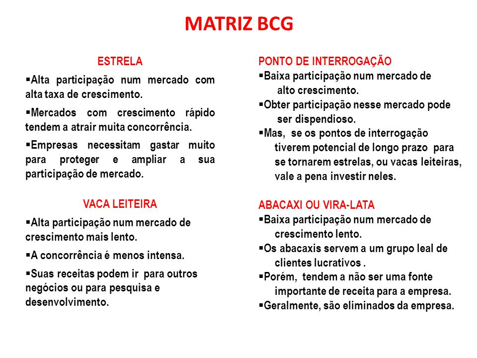 MATRIZ BCG ESTRELA. Alta participação num mercado com alta taxa de crescimento.