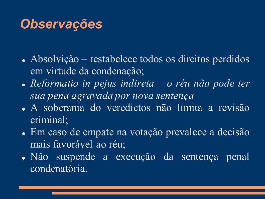 Observações Absolvição – restabelece todos os direitos perdidos em virtude da condenação;