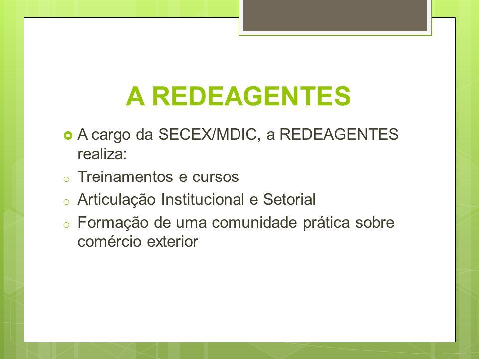A REDEAGENTES A cargo da SECEX/MDIC, a REDEAGENTES realiza: