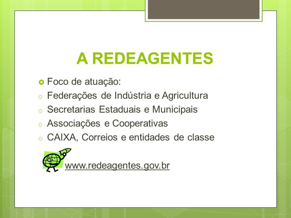 A REDEAGENTES Foco de atuação: Federações de Indústria e Agricultura