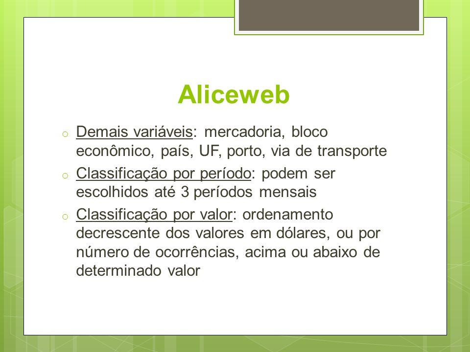Aliceweb Demais variáveis: mercadoria, bloco econômico, país, UF, porto, via de transporte.