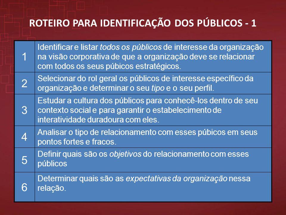 ROTEIRO PARA IDENTIFICAÇÃO DOS PÚBLICOS - 1