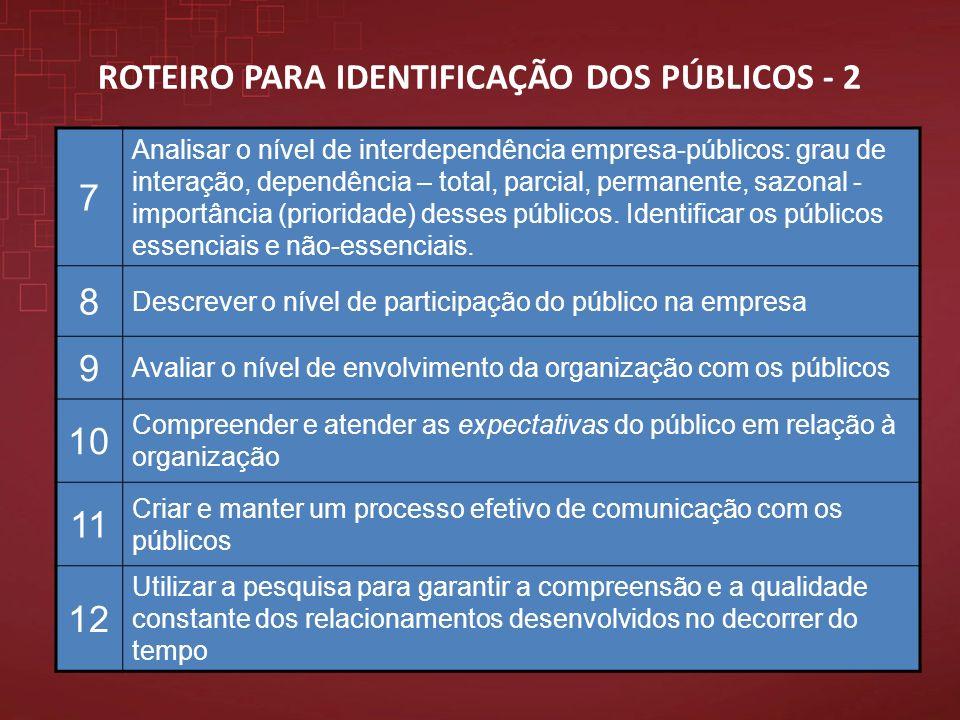 ROTEIRO PARA IDENTIFICAÇÃO DOS PÚBLICOS - 2