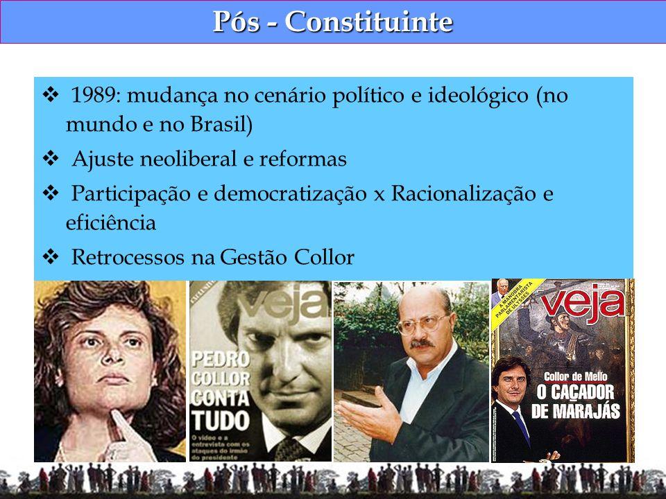 Pós - Constituinte1989: mudança no cenário político e ideológico (no mundo e no Brasil) Ajuste neoliberal e reformas.