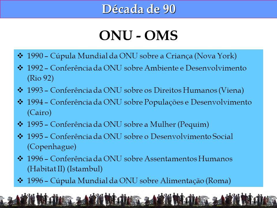 Década de 90ONU - OMS. 1990 – Cúpula Mundial da ONU sobre a Criança (Nova York) 1992 – Conferência da ONU sobre Ambiente e Desenvolvimento (Rio 92)