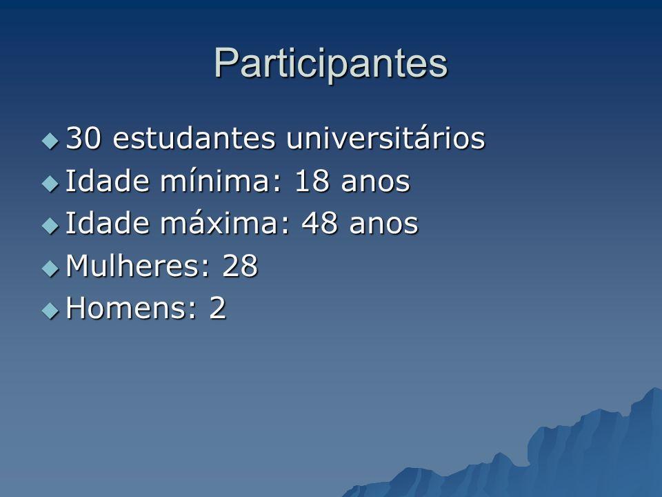 Participantes 30 estudantes universitários Idade mínima: 18 anos
