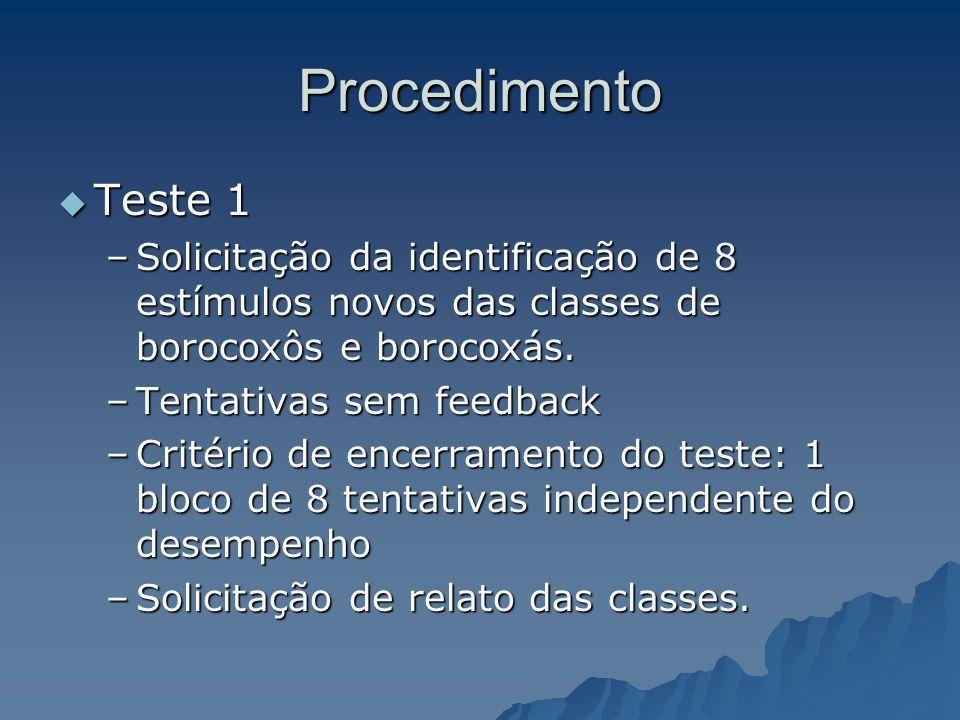 Procedimento Teste 1. Solicitação da identificação de 8 estímulos novos das classes de borocoxôs e borocoxás.