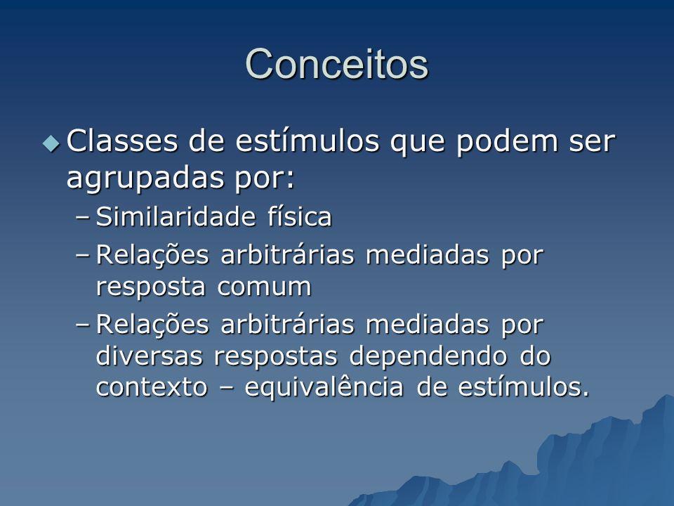 Conceitos Classes de estímulos que podem ser agrupadas por: