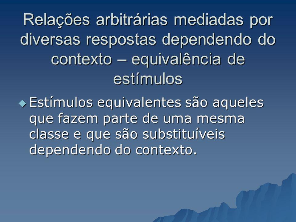 Relações arbitrárias mediadas por diversas respostas dependendo do contexto – equivalência de estímulos