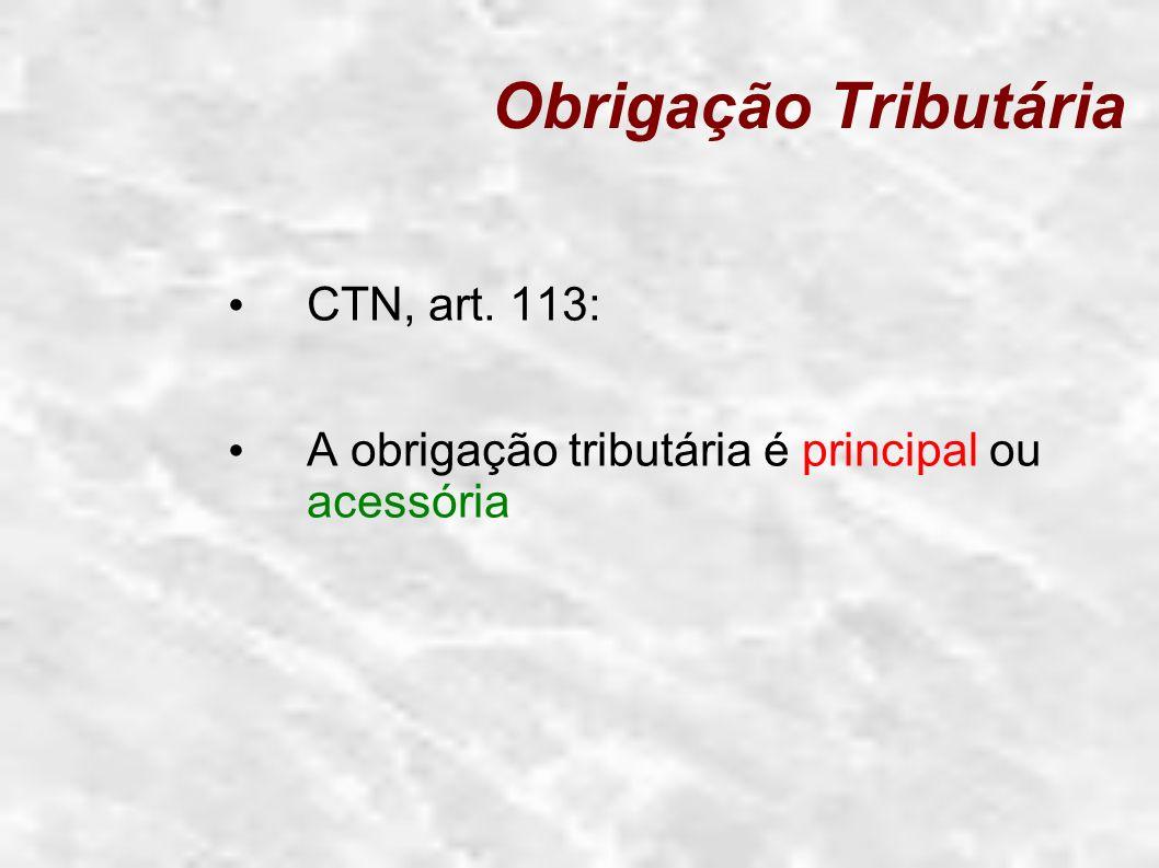 Obrigação Tributária CTN, art. 113: