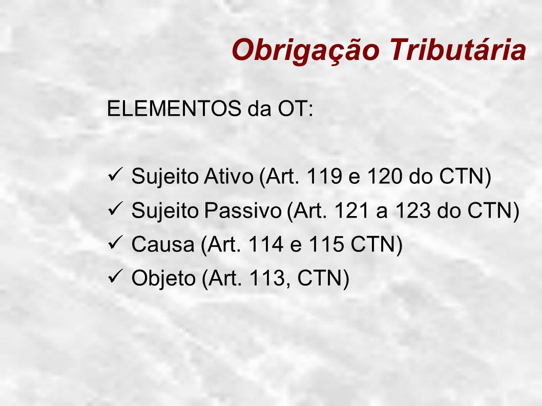 Obrigação Tributária ELEMENTOS da OT:
