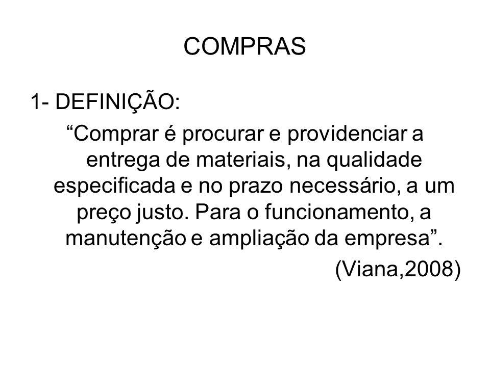 COMPRAS 1- DEFINIÇÃO: