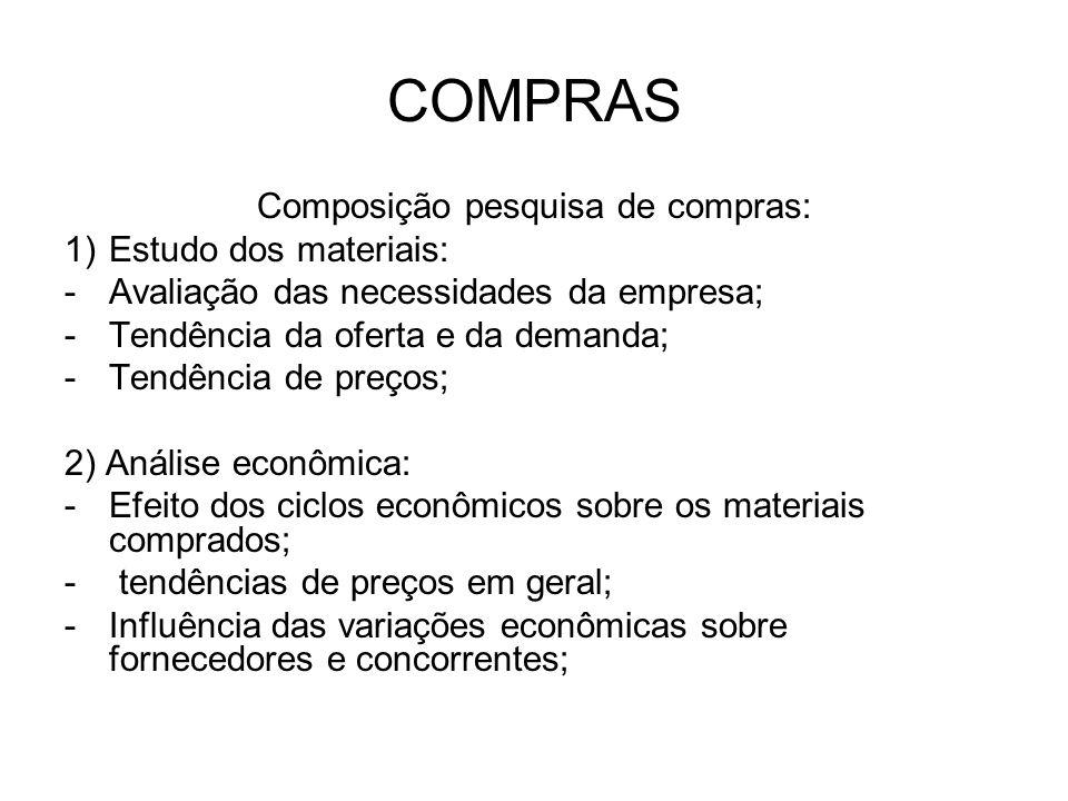 Composição pesquisa de compras: