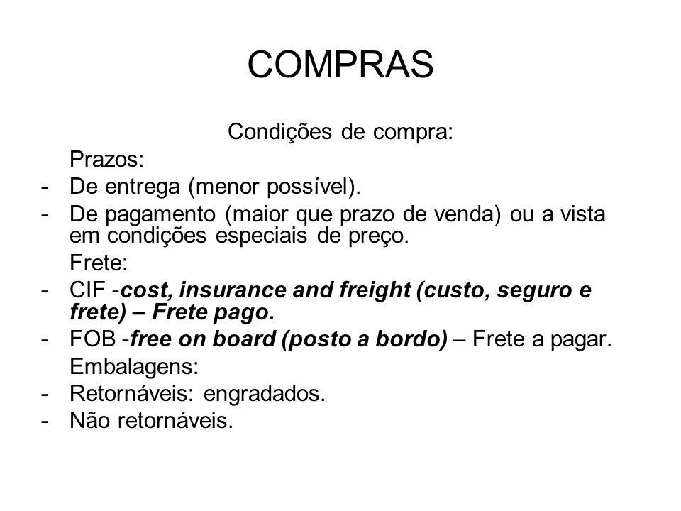 COMPRAS Condições de compra: Prazos: De entrega (menor possível).