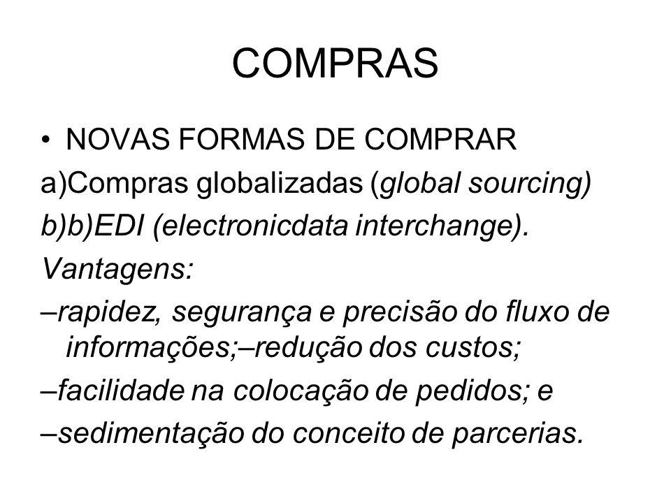 COMPRAS NOVAS FORMAS DE COMPRAR Compras globalizadas (global sourcing)