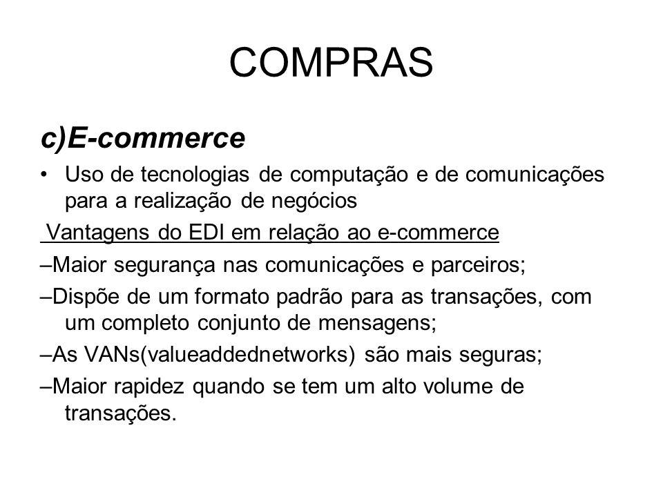 COMPRAS c)E-commerce. Uso de tecnologias de computação e de comunicações para a realização de negócios.