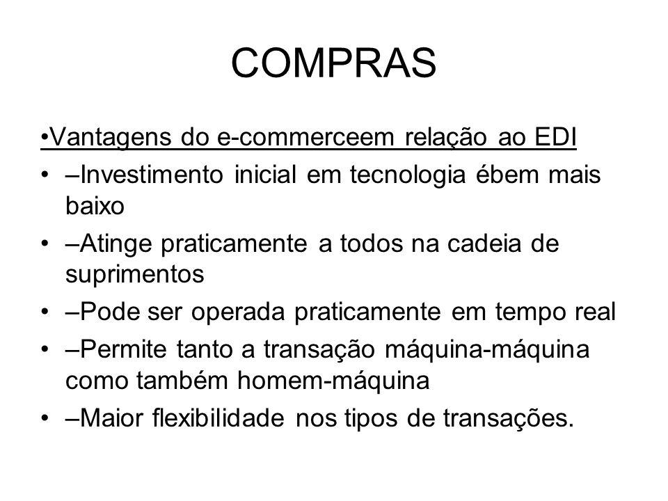 COMPRAS •Vantagens do e-commerceem relação ao EDI