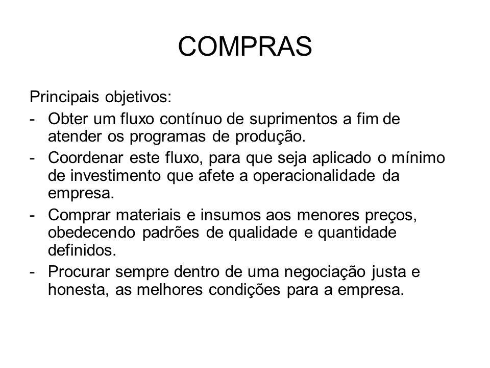 COMPRAS Principais objetivos: