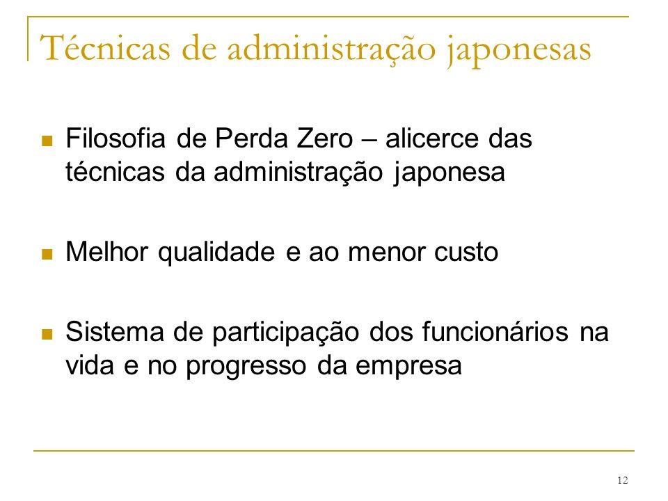 Técnicas de administração japonesas
