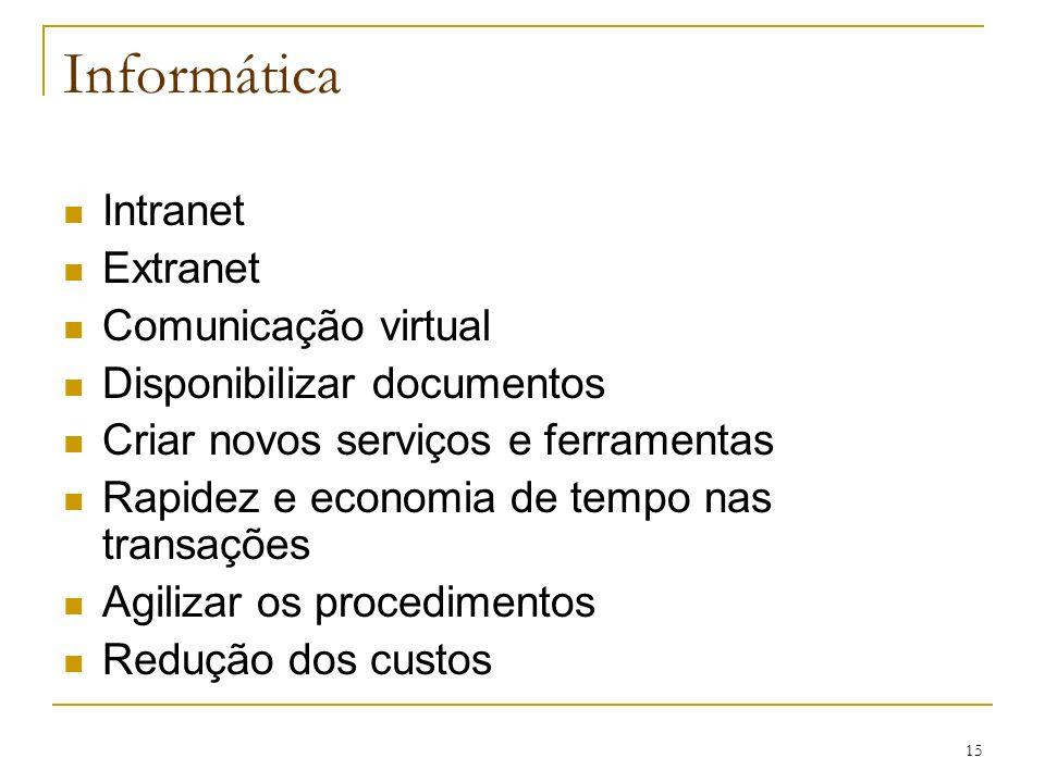 Informática Intranet Extranet Comunicação virtual