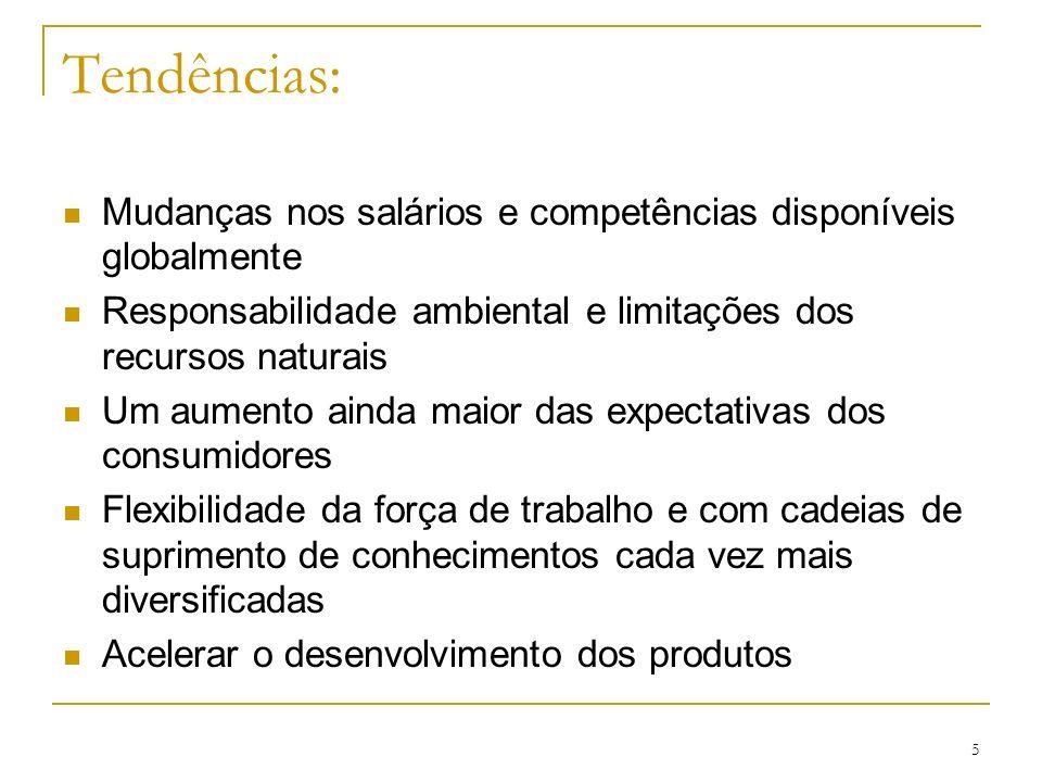Tendências: Mudanças nos salários e competências disponíveis globalmente. Responsabilidade ambiental e limitações dos recursos naturais.
