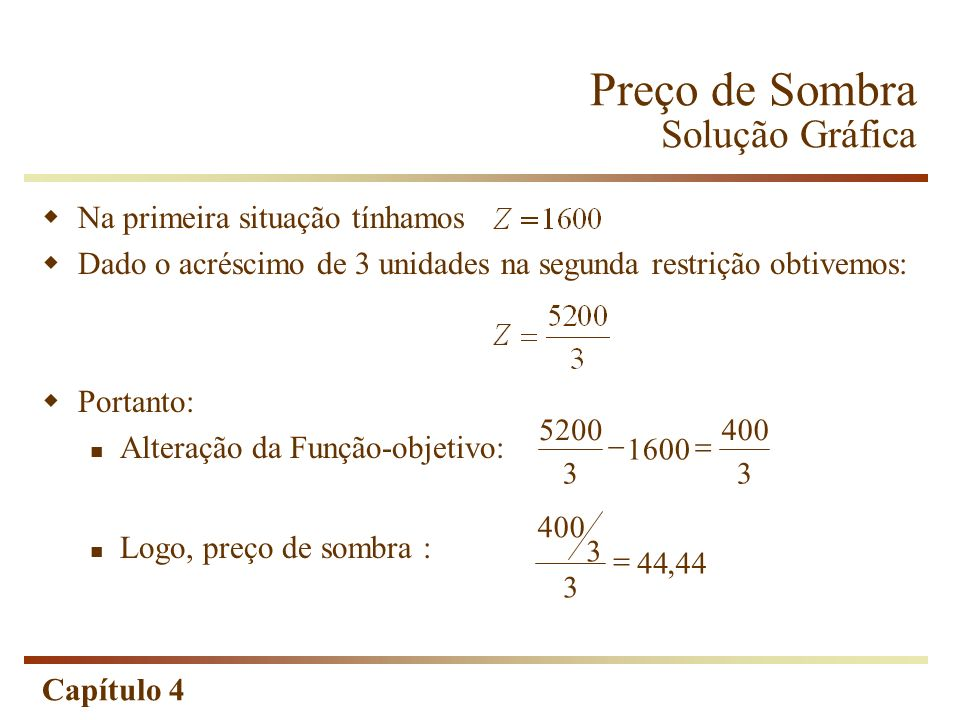 Preço de Sombra Solução Gráfica