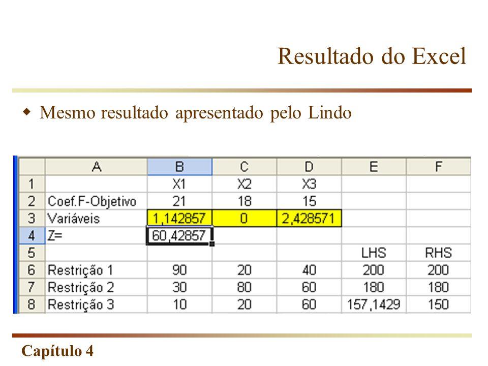 Resultado do Excel Mesmo resultado apresentado pelo Lindo