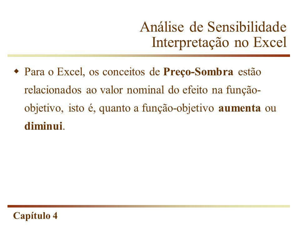 Análise de Sensibilidade Interpretação no Excel