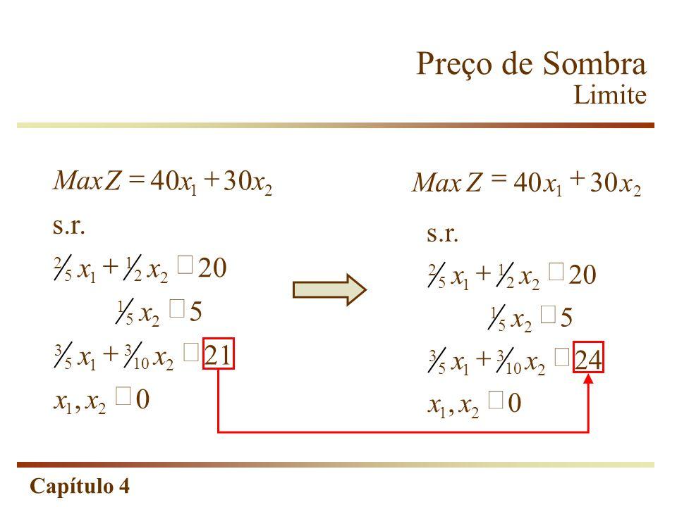 Preço de Sombra Limite Z = 40 x + 30 x s.r. 20 £ + x 5 £ x 21 £ + x ,