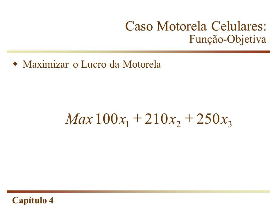 Caso Motorela Celulares: Função-Objetiva