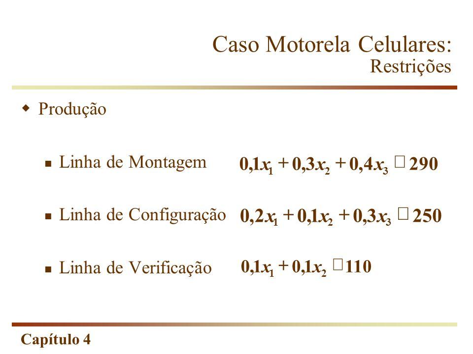 Caso Motorela Celulares: Restrições